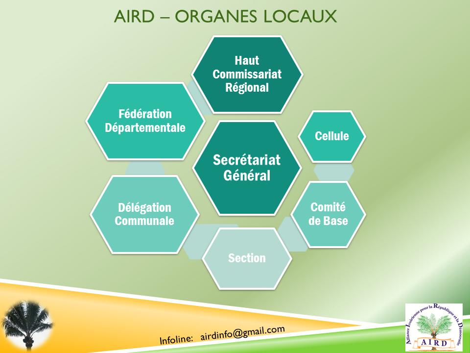Structures de base AIRD