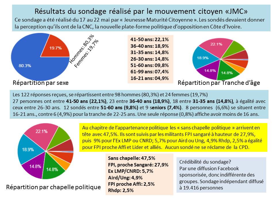 sondage_cnc_img1
